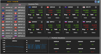 Real-time Currency Quotes