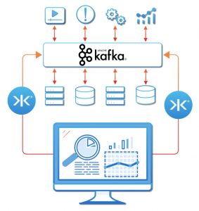 Kaazing   Kafka Web Streaming With The Google Cloud Platform