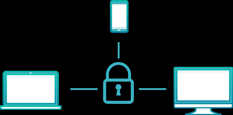 Kaazing | KWG | Kaazing WebSocket - Full-duplex bi